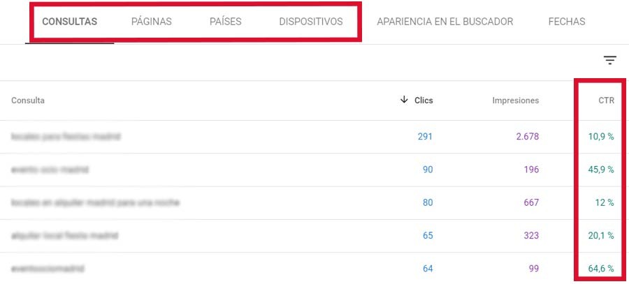 Tabla CTR Google Search Console
